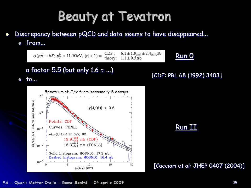 Beauty at Tevatron Run 0 Run II