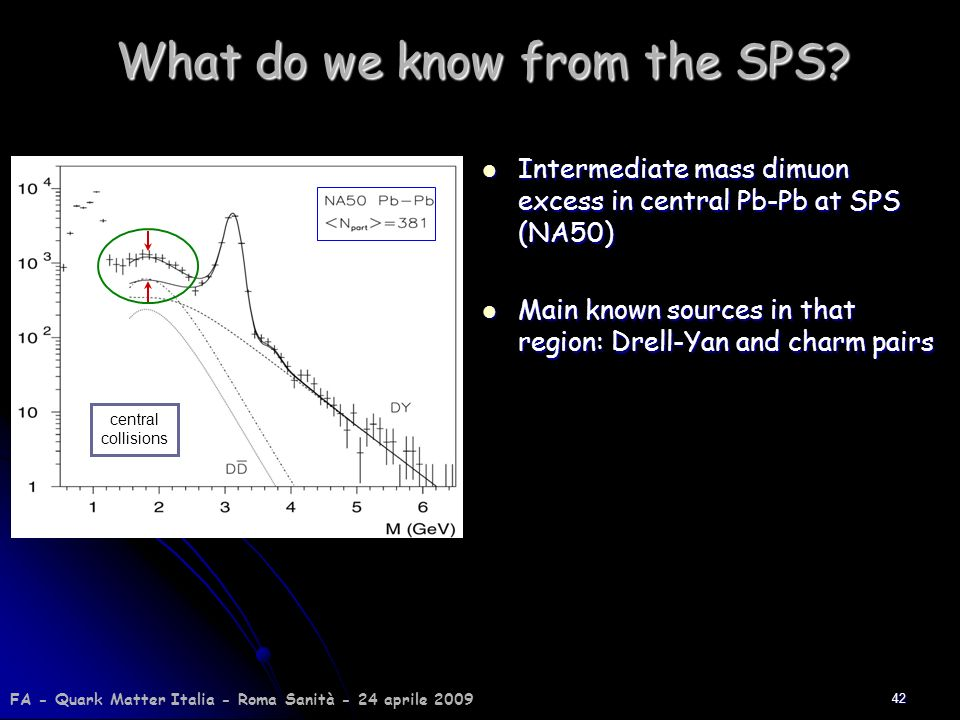 What do we know from the SPS