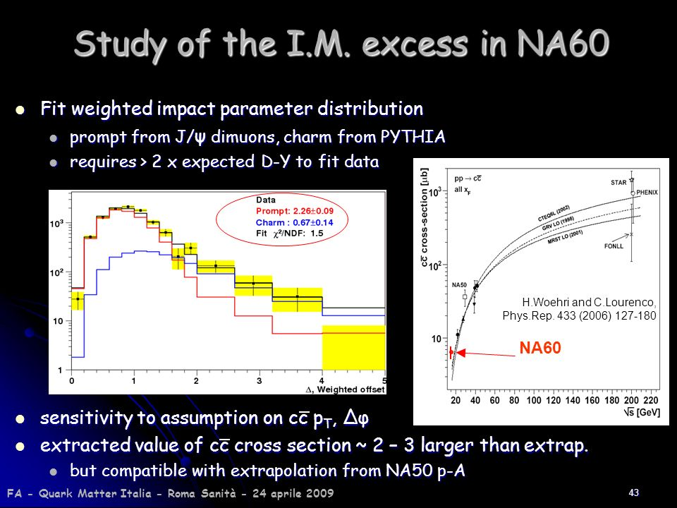 Study of the I.M. excess in NA60