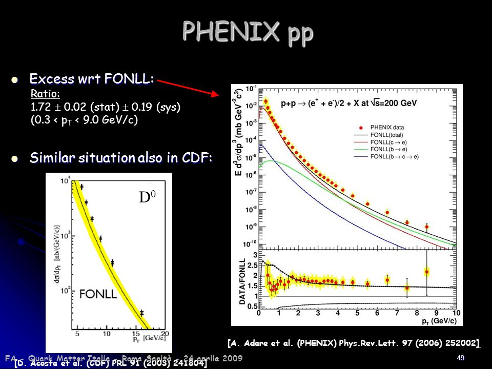 PHENIX pp D0 Excess wrt FONLL: Similar situation also in CDF: Ratio: