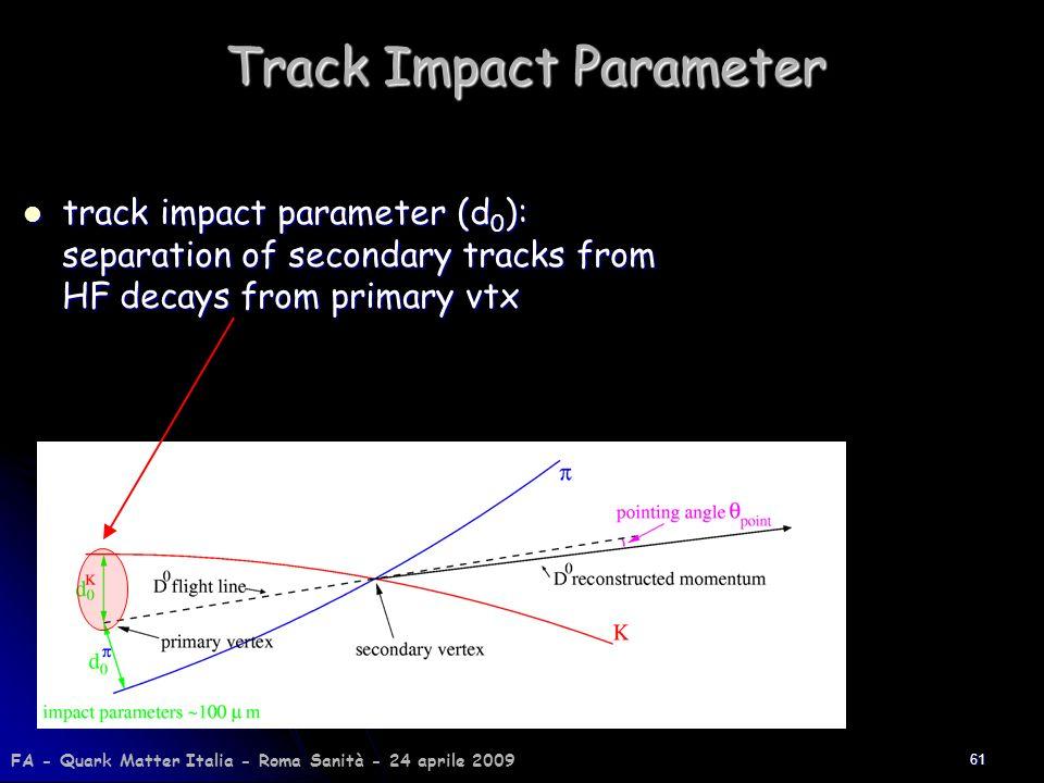 Track Impact Parameter