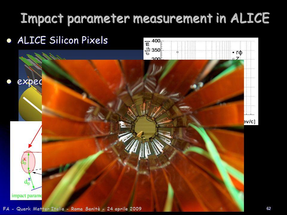 Impact parameter measurement in ALICE