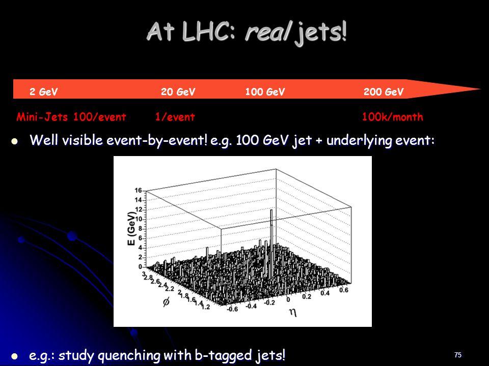 At LHC: real jets! 2 GeV 20 GeV 100 GeV 200 GeV