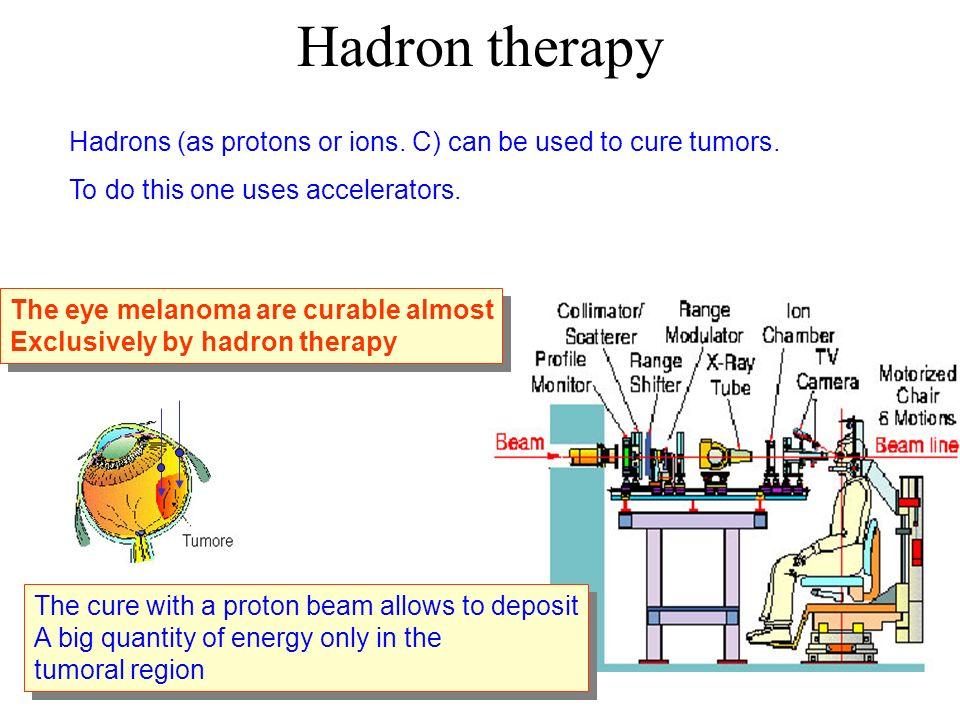 Hadron therapy Hadrons (as protons or ions. C) can be used to cure tumors. To do this one uses accelerators.