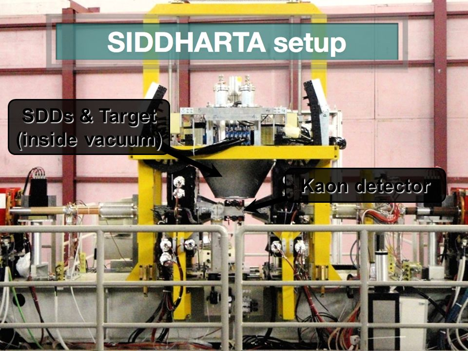 SDDs & Target (inside vacuum) Kaon detector