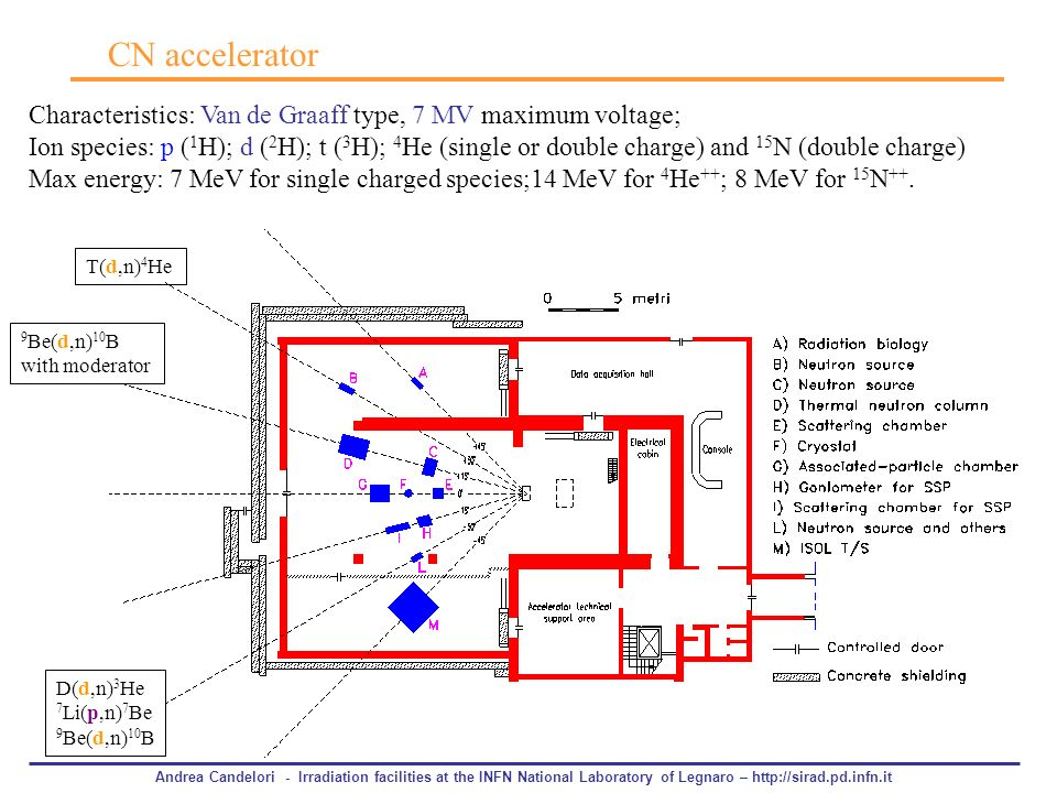 CN accelerator Characteristics: Van de Graaff type, 7 MV maximum voltage;