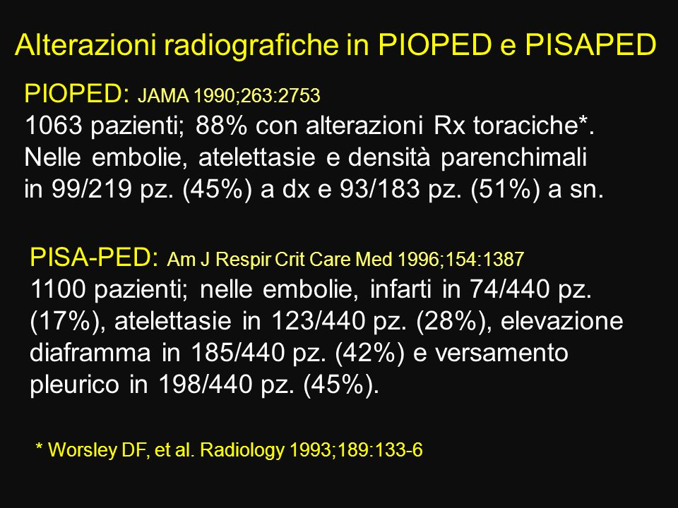 Alterazioni radiografiche in PIOPED e PISAPED