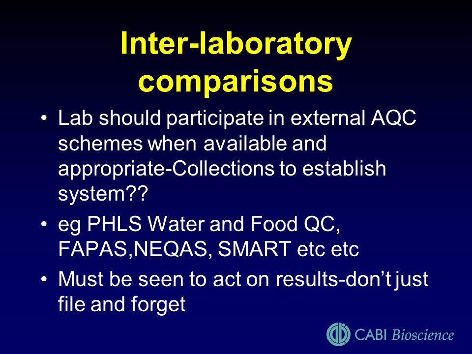 Inter-laboratory comparisons