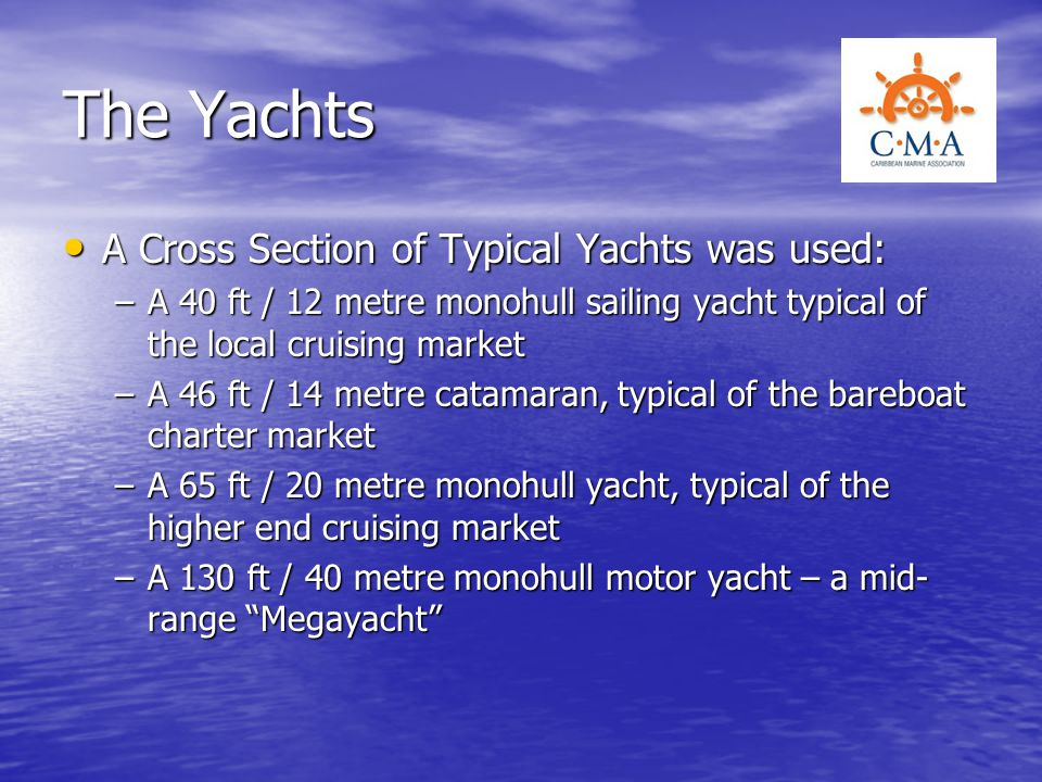 The Yachts A Cross Section of Typical Yachts was used: