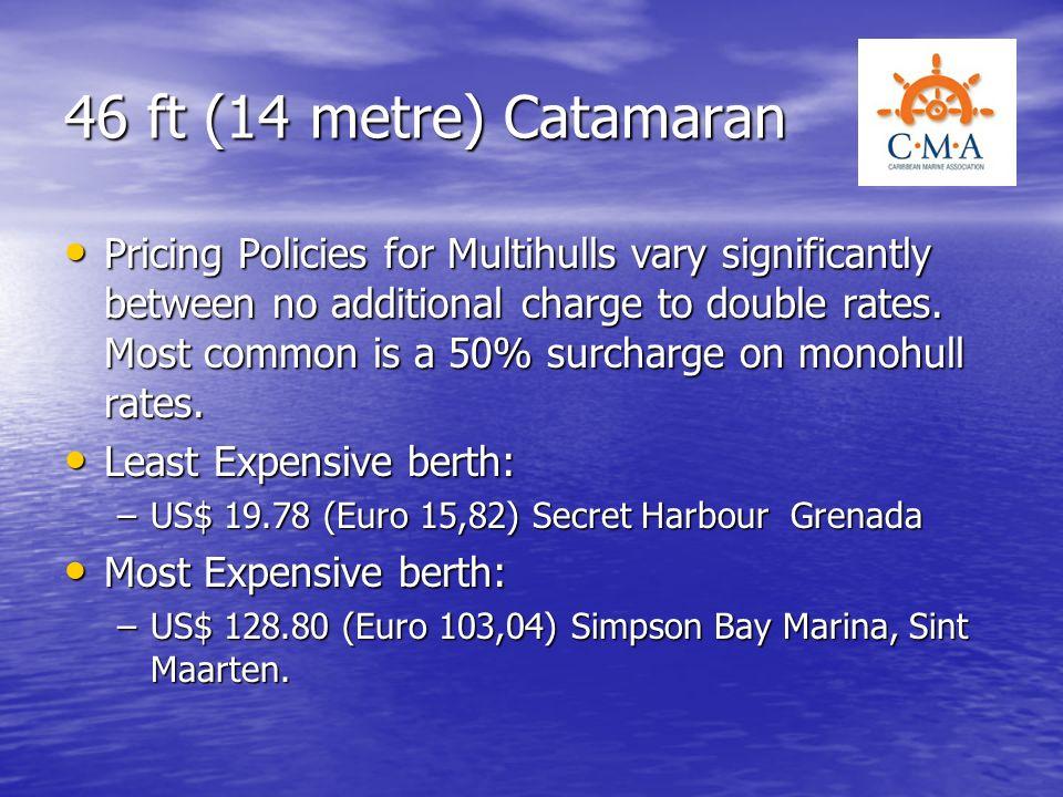 46 ft (14 metre) Catamaran