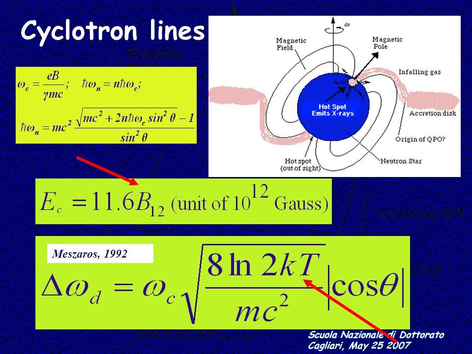 Cyclotron lines Meszaros, 1992