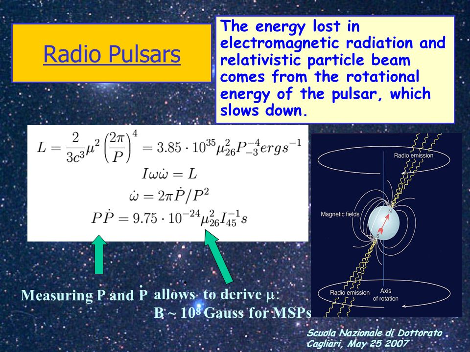 The energy lost in electromagnetic radiation and relativistic particle beam comes from the rotational energy of the pulsar, which slows down.