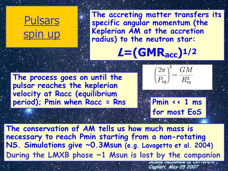 Pulsars spin up L=(GMRacc)1/2