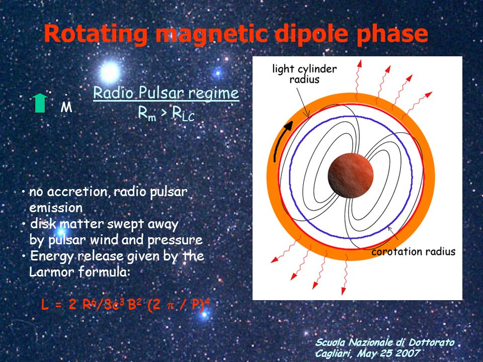 Rotating magnetic dipole phase