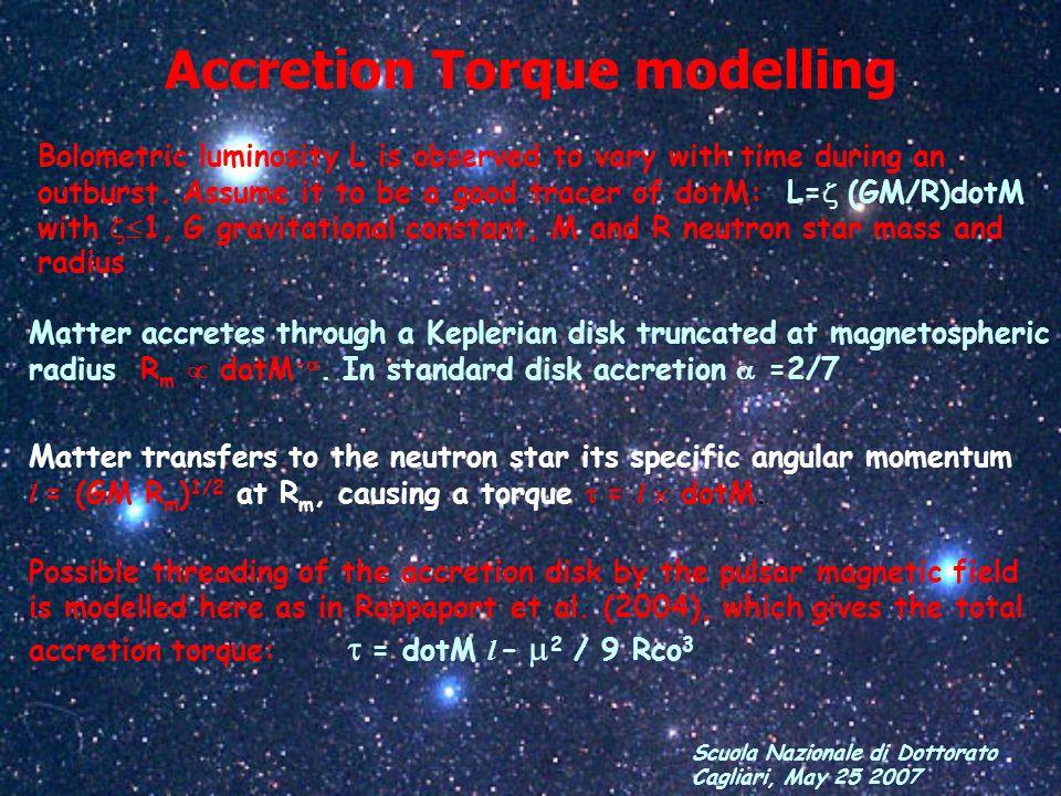 Accretion Torque modelling