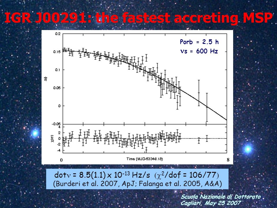 IGR J00291: the fastest accreting MSP