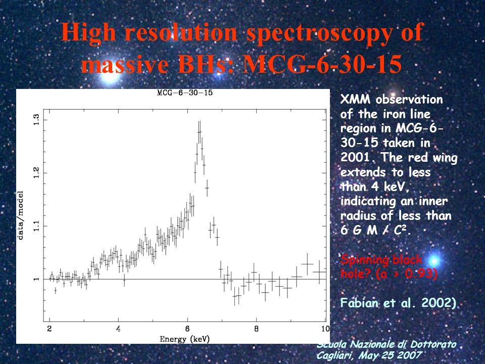 High resolution spectroscopy of massive BHs: MCG-6-30-15