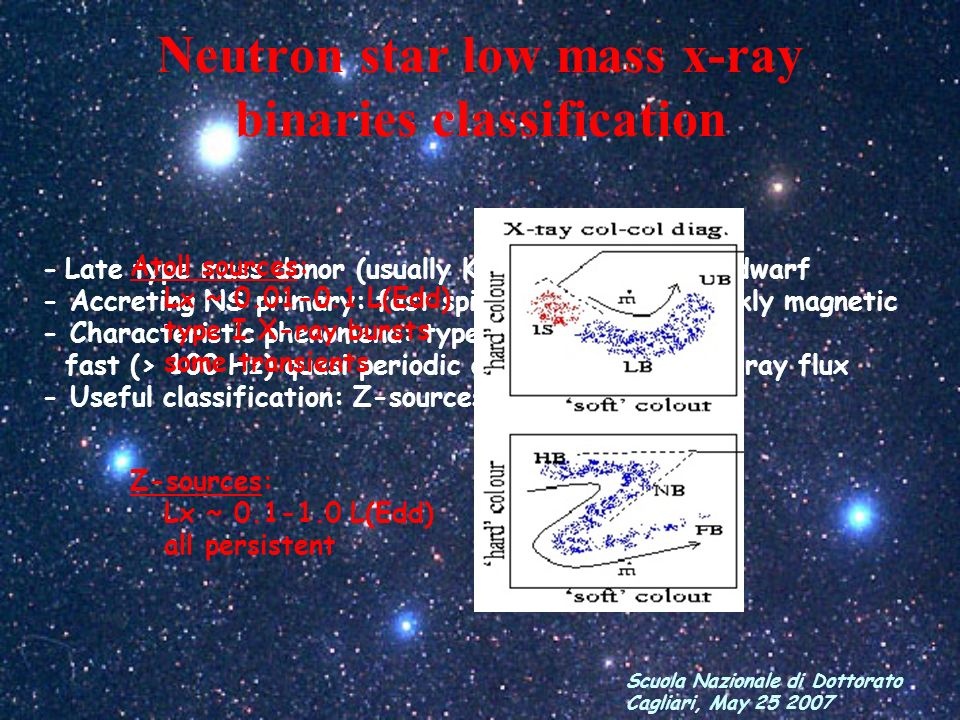 Neutron star low mass x-ray binaries classification