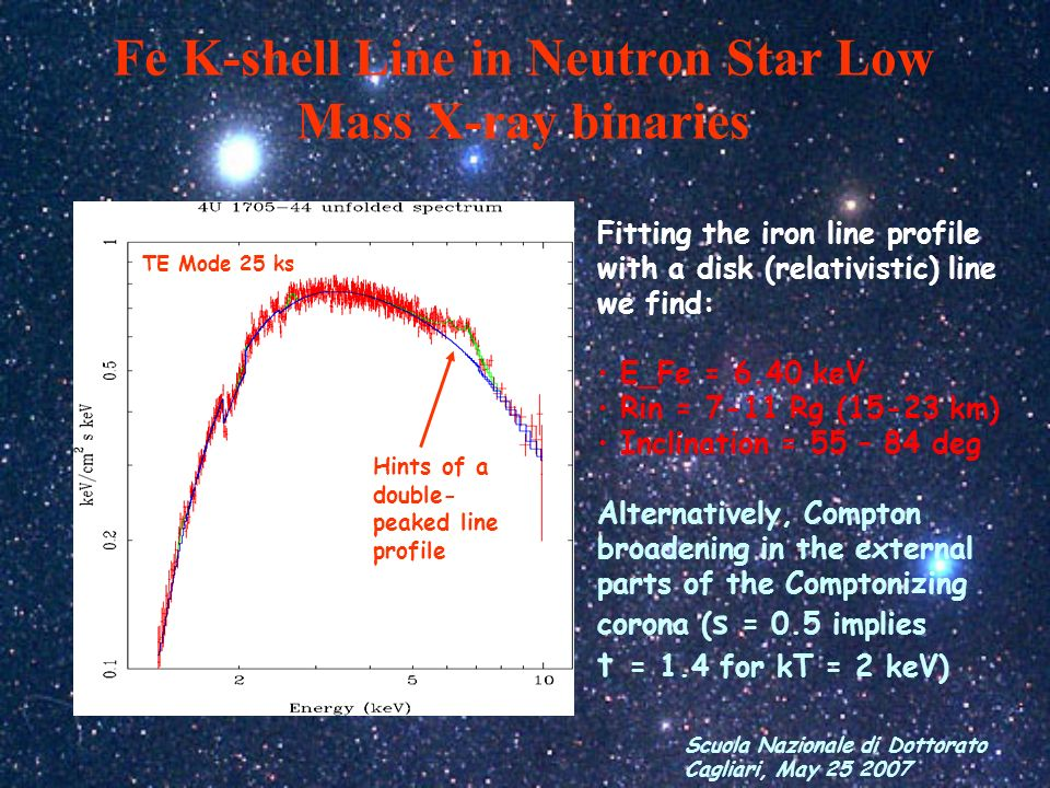 Fe K-shell Line in Neutron Star Low Mass X-ray binaries
