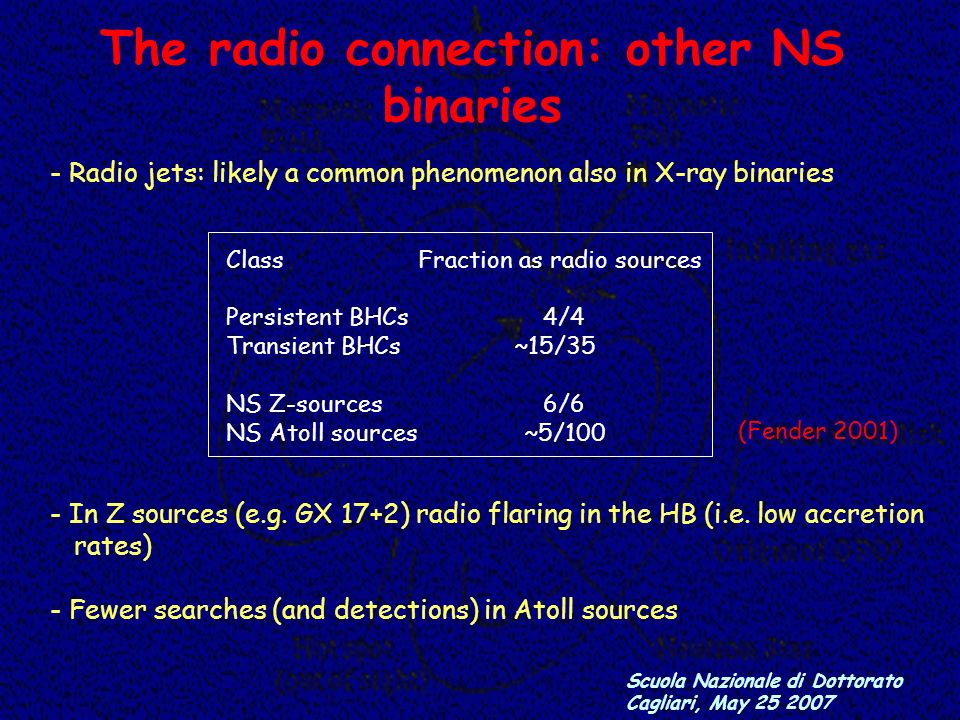 The radio connection: other NS binaries