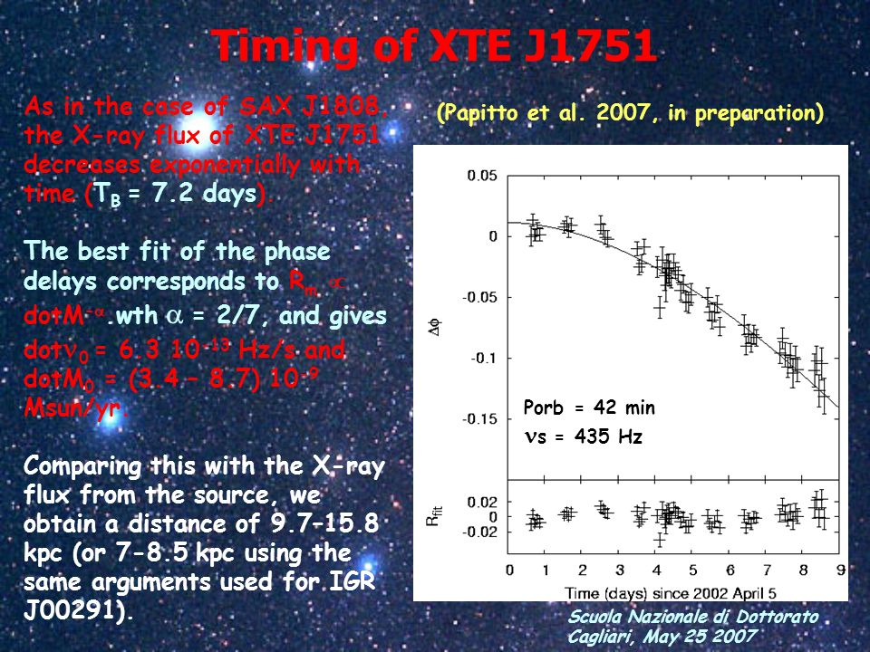 Timing of XTE J1751As in the case of SAX J1808, the X-ray flux of XTE J1751 decreases exponentially with time (TB = 7.2 days).