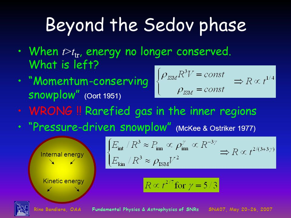 Beyond the Sedov phase When t>ttr, energy no longer conserved. What is left Momentum-conserving snowplow (Oort 1951)