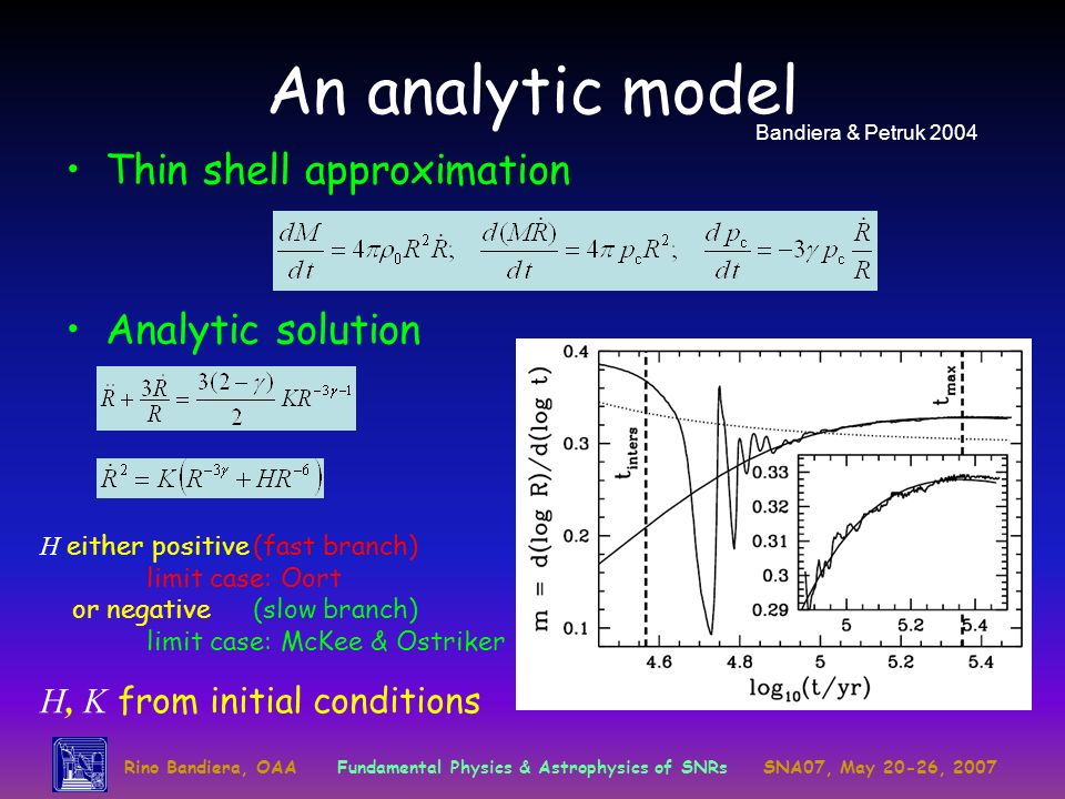 An analytic model Thin shell approximation Analytic solution