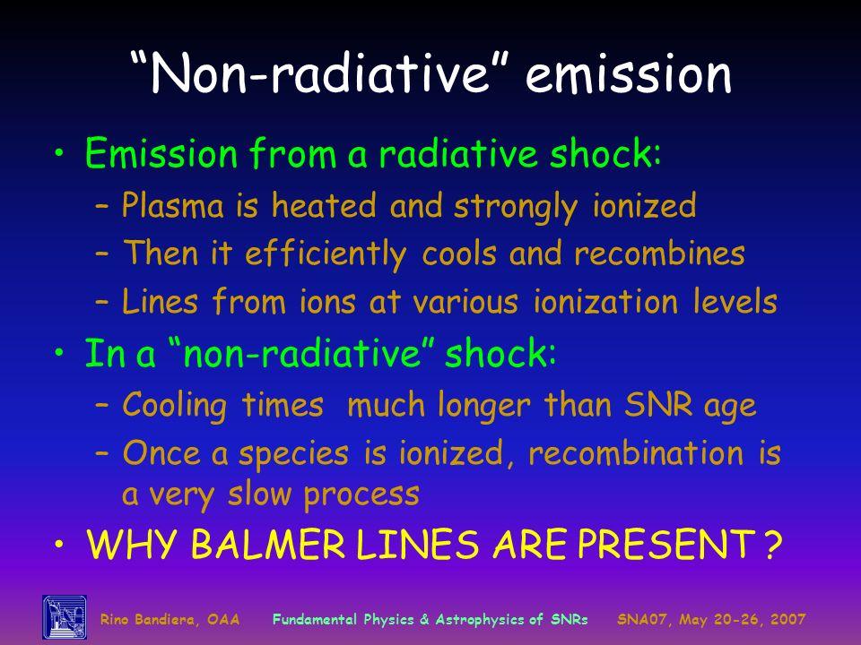 Non-radiative emission