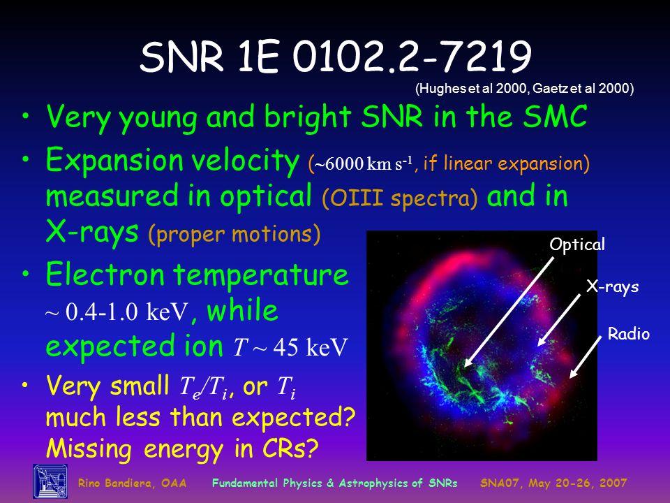 SNR 1E 0102.2-7219 Very young and bright SNR in the SMC