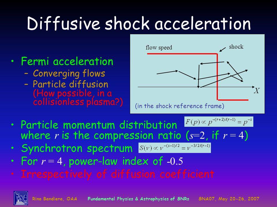 Diffusive shock acceleration