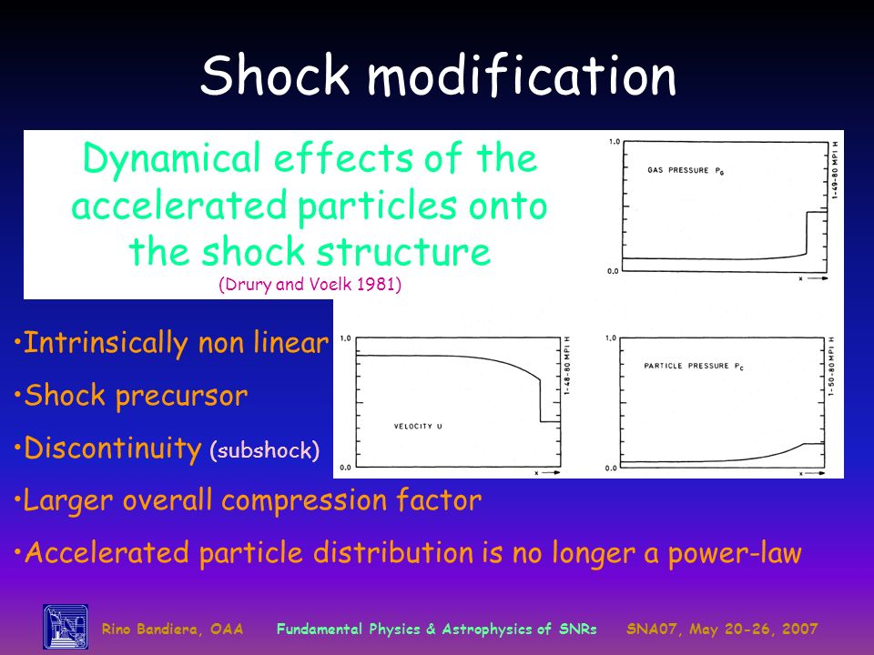 Shock modification Dynamical effects of the accelerated particles onto the shock structure (Drury and Voelk 1981)