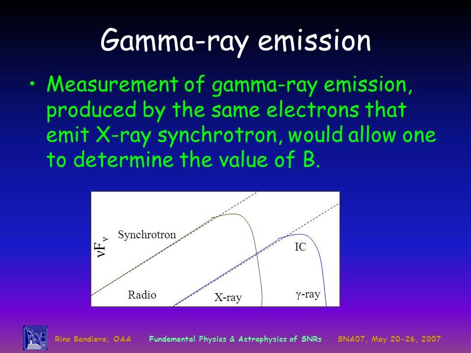 Gamma-ray emission