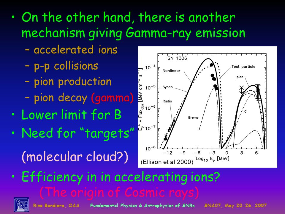 Need for targets (molecular cloud )