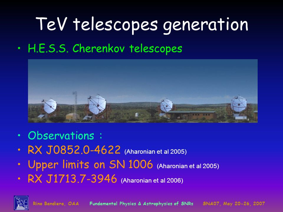 TeV telescopes generation