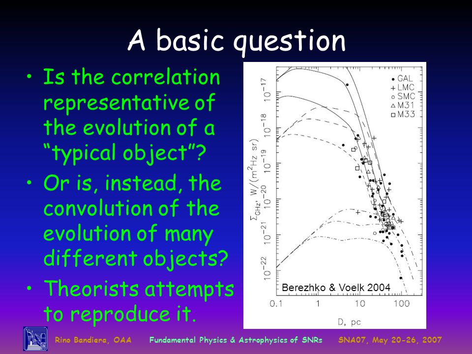 A basic question Is the correlation representative of the evolution of a typical object