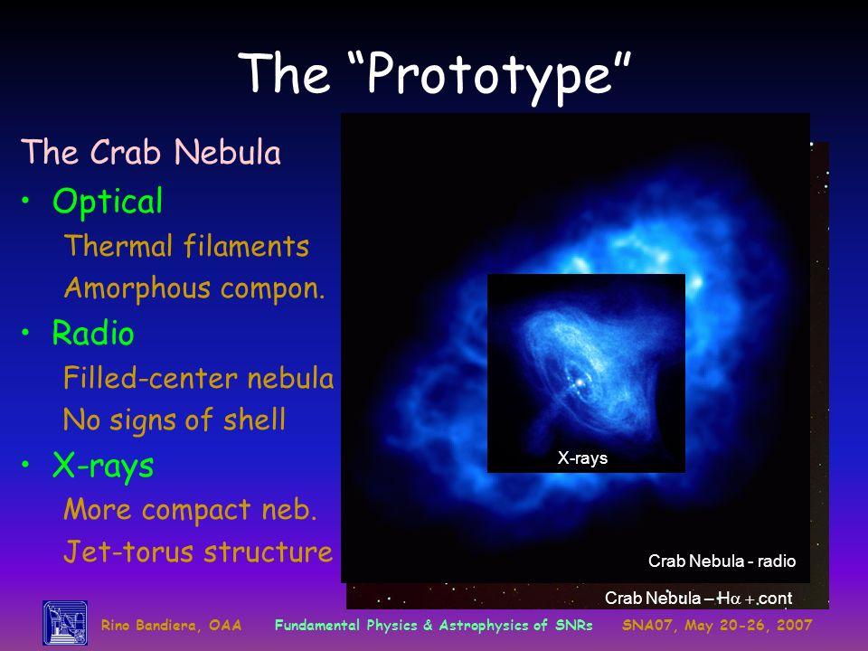 The Prototype The Crab Nebula Optical Radio X-rays Thermal filaments
