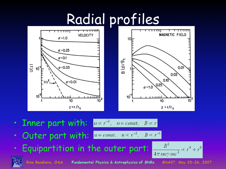 Radial profiles Inner part with: Outer part with: