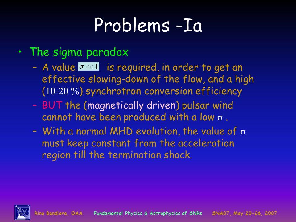 Problems -Ia The sigma paradox