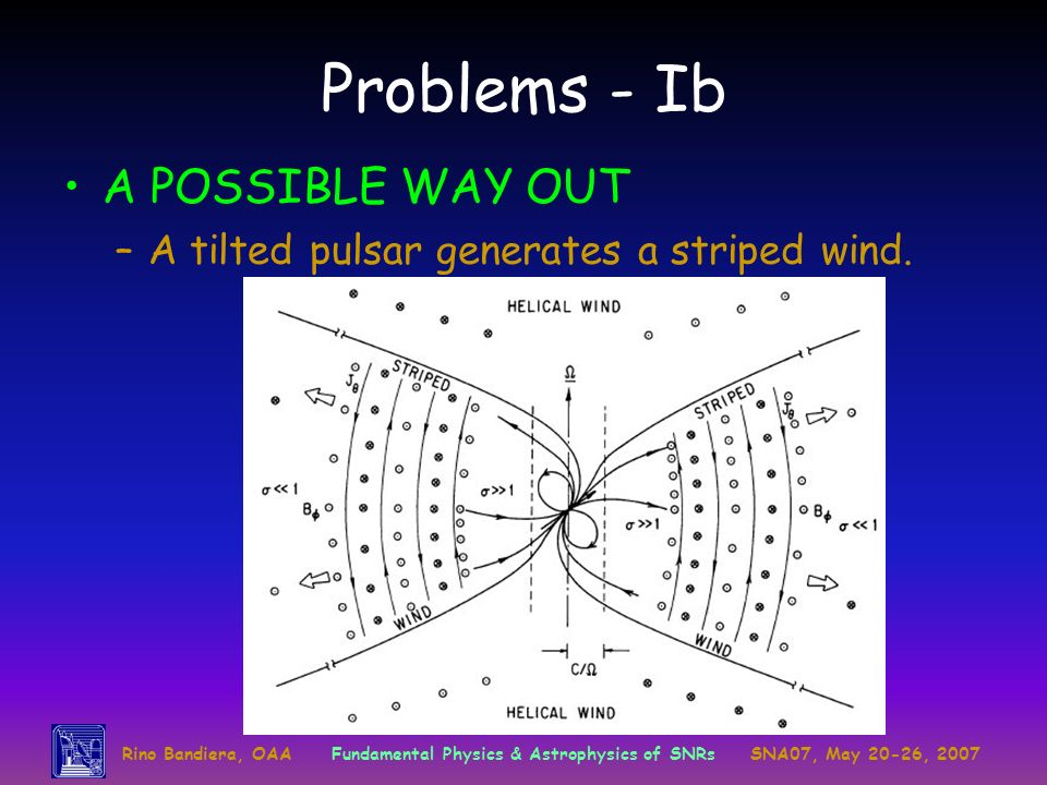 Problems - Ib A POSSIBLE WAY OUT