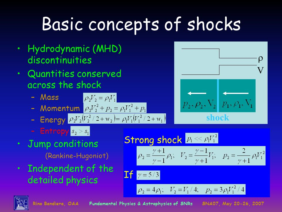Basic concepts of shocks