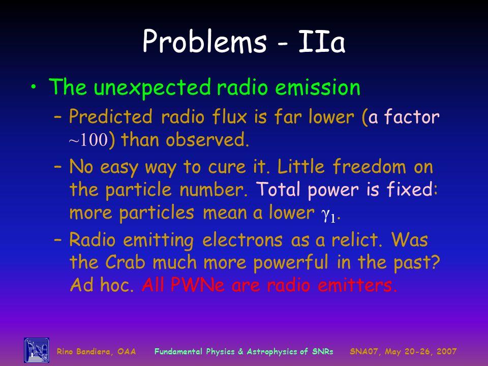 Problems - IIa The unexpected radio emission