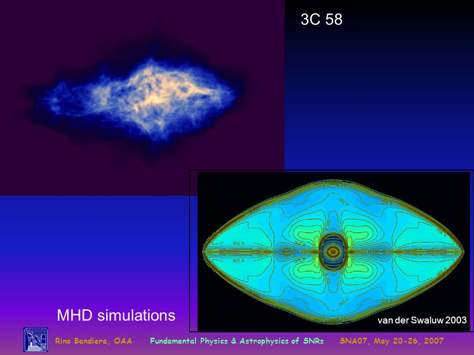 3C 58 MHD simulations van der Swaluw 2003 pulsar axis