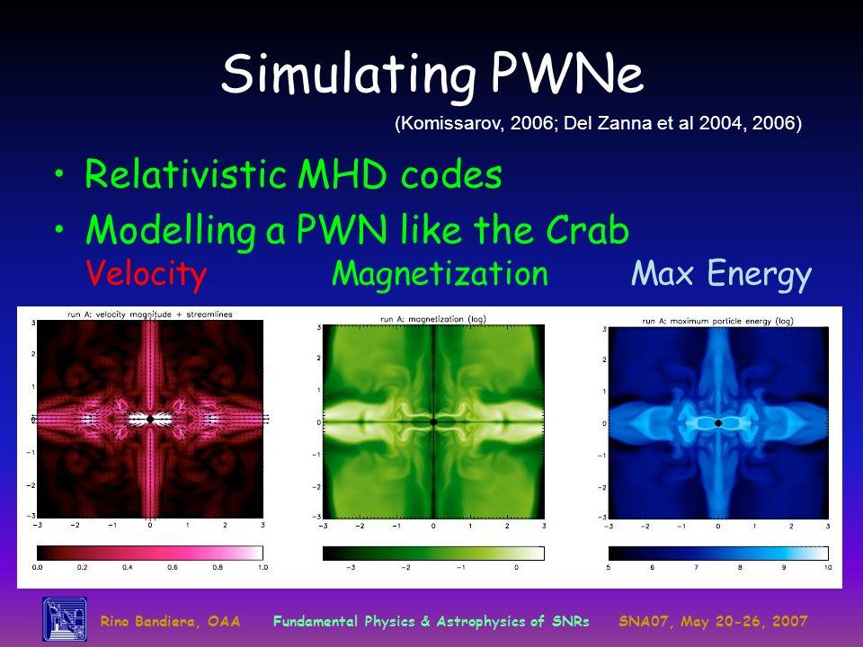 Simulating PWNe Relativistic MHD codes