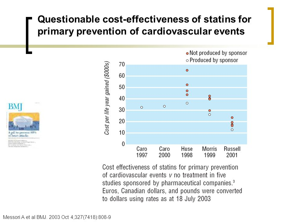 Questionable cost-effectiveness of statins for primary prevention of cardiovascular events