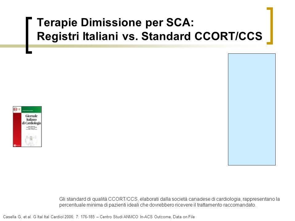 Terapie Dimissione per SCA: Registri Italiani vs. Standard CCORT/CCS