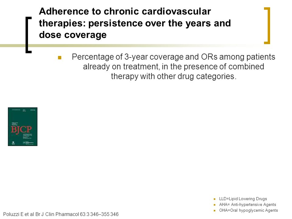 Adherence to chronic cardiovascular therapies: persistence over the years and dose coverage