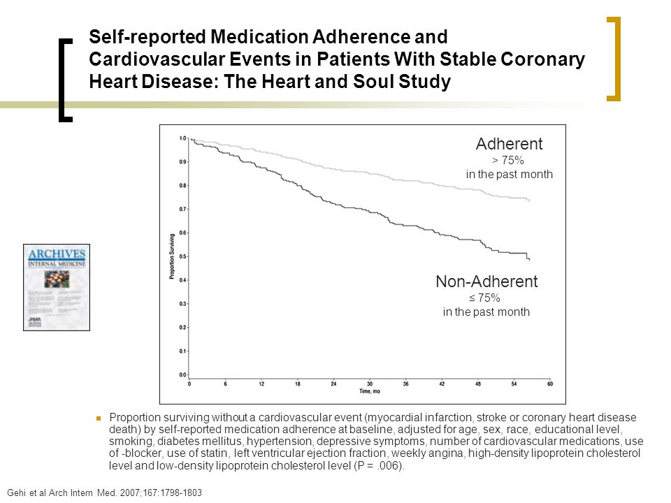 Self-reported Medication Adherence and Cardiovascular Events in Patients With Stable Coronary Heart Disease: The Heart and Soul Study