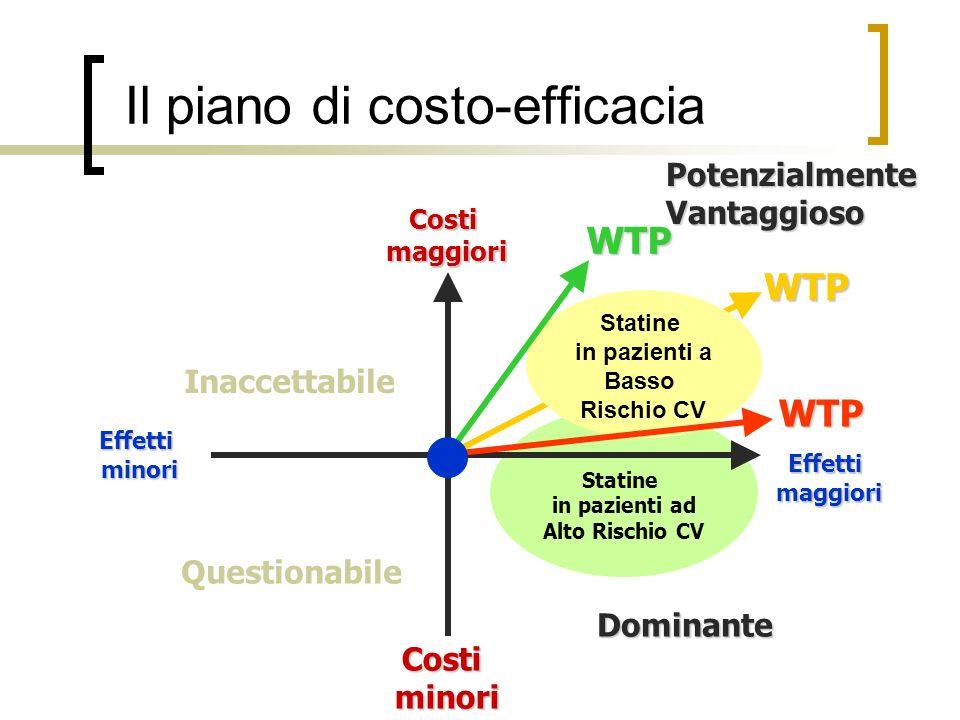 Il piano di costo-efficacia