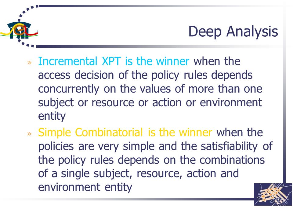Deep Analysis
