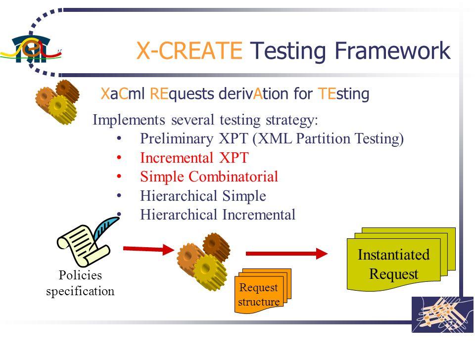X-CREATE Testing Framework